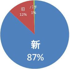 20160522_tukibetu
