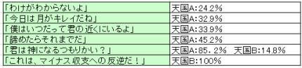 magika_tengoku