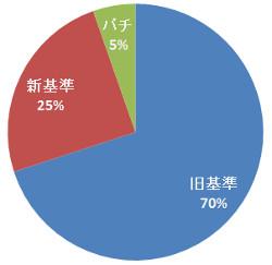 20151002_2_tukibetu