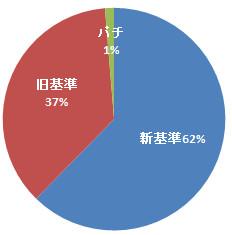 20160112_2_tukibetu